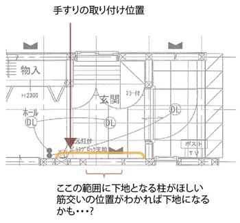 玄関に手すりをつけようと図面を見ると、強度の関係で中央に必要な下地になりそうな柱がありません。 よく見ると筋交いがあるので、下地に使えるかもと写真を探しますが…。