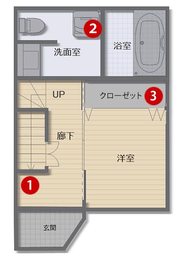 1階の間取り。ルーターの置き場所の候補。