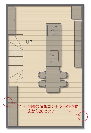 情報コンセントは、模様替えに対応できるように2カ所に設置しました。