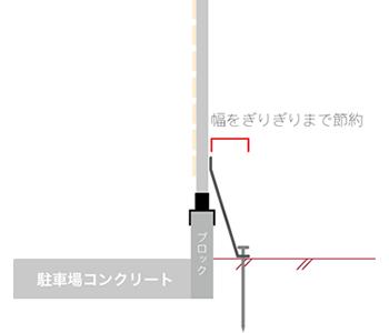 市販の簡単な金属製の控え柱を、スペースを取らないように幅をギリギリまで詰めて設置しました。当然強度はあまり期待できません。