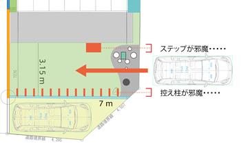 大きな控え柱を設置すると、臨時駐車場に使いたくなったときに、邪魔になることが気になっていました。さらにデッキのステップ設置スペースも心配です。