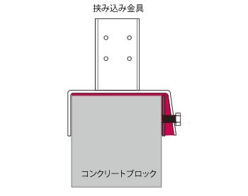 コンクリートブロックと金具の間(赤い部分)に、コンクリート接着剤を充填しました。