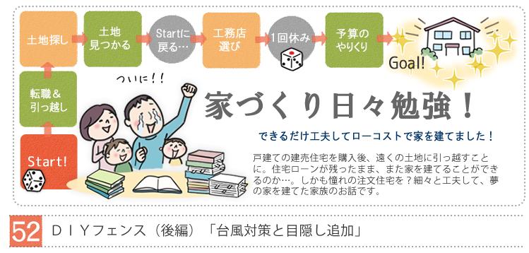 DIYフェンス(後編)「台風対策と目隠し追加」【家づくり日々勉強 52】