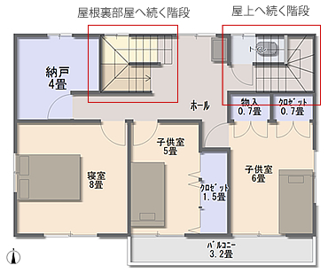 右上の階段が屋上へ上る階段です。少しでもスペースの無駄を省くため階段下をトイレスペースに。1階から上がった踊り場から、屋根裏・屋上のどちらにもスムーズに登れる動線になっています。