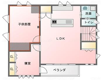 子ども部屋の配置。後で2部屋に分けることを考えて、扉を2つ設置しています。