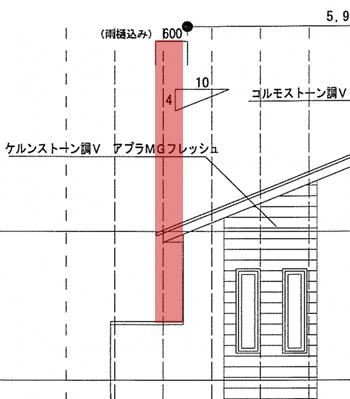 標準仕様の倍の600mmまで軒の出を延ばしてもらっても雨よけにはなりません。