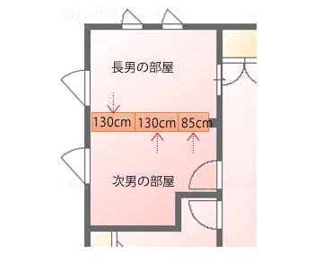 間取りの上側(北側)は長男の部屋に。収納は130センチ幅のものを1つ。間取りの下側(南側)は次男の部屋に。収納は130センチ幅のものを1つ、85センチ幅のものを1つ。