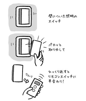 リモコンスイッチで、どんな照明でも手元でオンオフできるようになります。