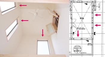 吹き抜けから降りてくる冷気対策のため、3つのFIX窓に内窓を付けたいと考えました。夏場の冷房の効きにも効果を期待してしまいます。
