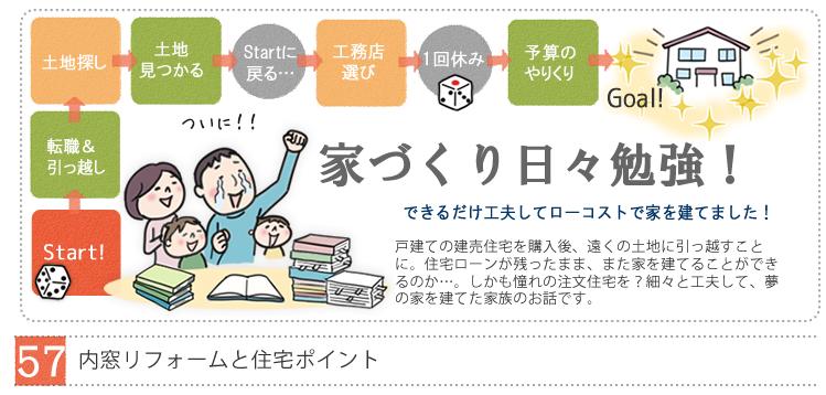 内窓リフォームと住宅ポイント【家づくり日々勉強 57】