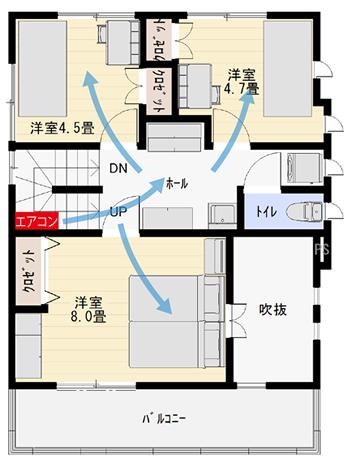 階段の途中からエアコンの冷気を廊下に吹き下ろして、各部屋に届けるという作戦です。
